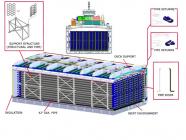 CGL Storage System